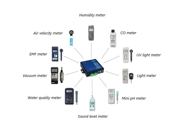 sensors-hu