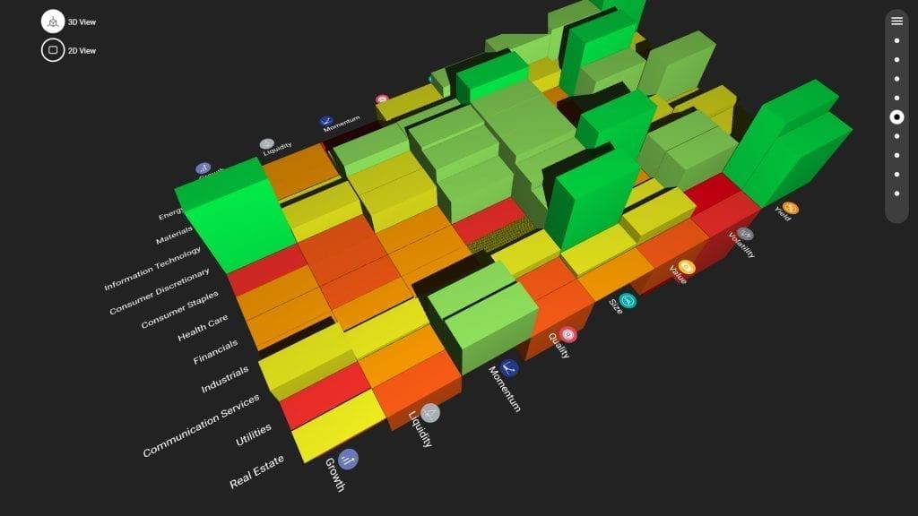 MSCI 3D grafikai megjelenítő